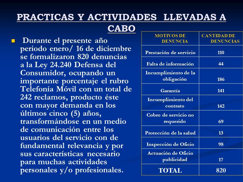 PRACTICAS Y ACTIVIDADES LLEVADAS A CABO