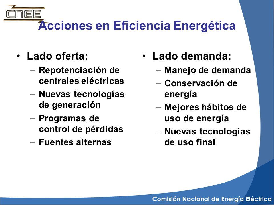 Acciones en Eficiencia Energética