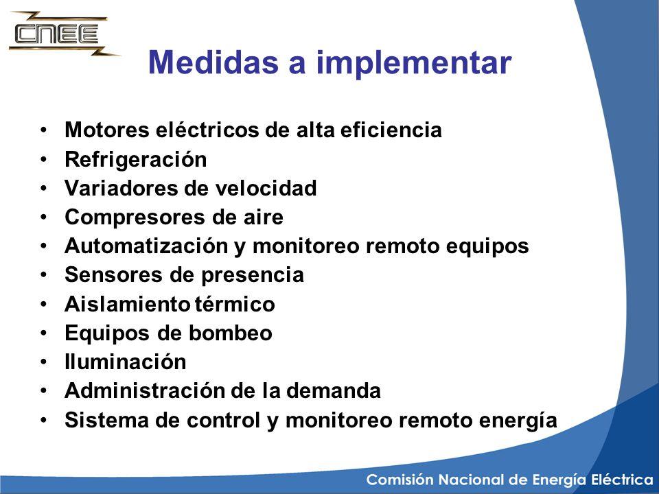 Medidas a implementar Motores eléctricos de alta eficiencia