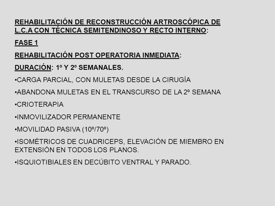 REHABILITACIÓN DE RECONSTRUCCIÓN ARTROSCÓPICA DE L. C