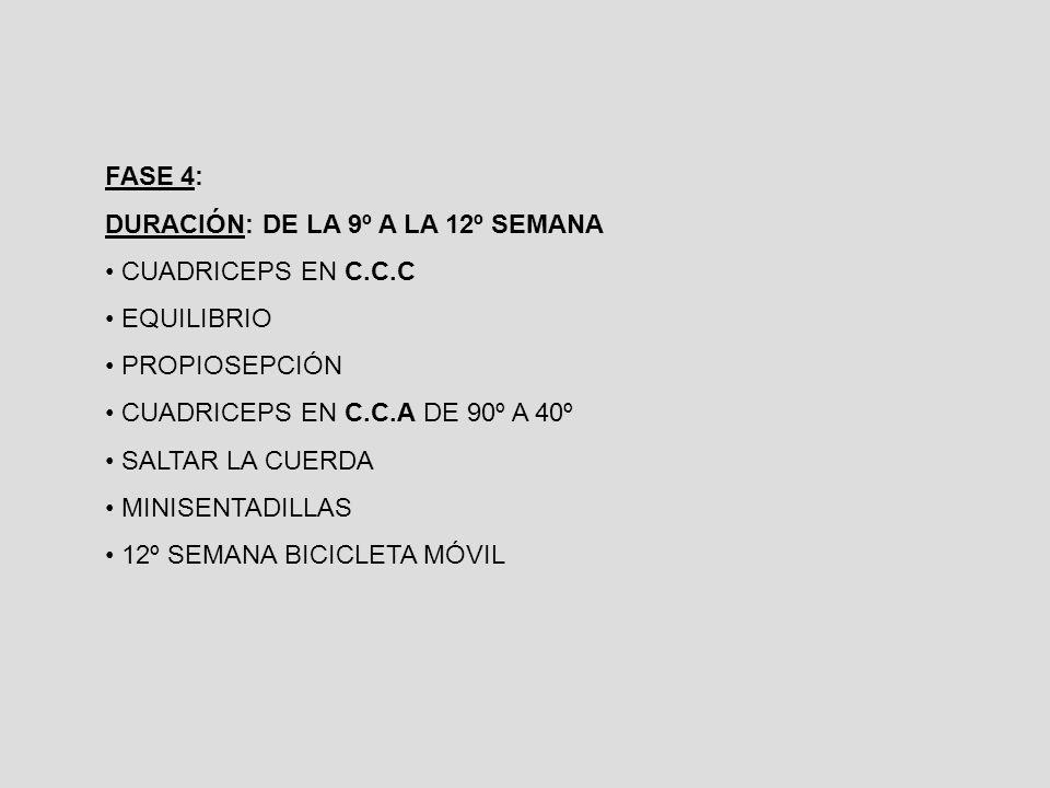 FASE 4: DURACIÓN: DE LA 9º A LA 12º SEMANA. CUADRICEPS EN C.C.C. EQUILIBRIO. PROPIOSEPCIÓN. CUADRICEPS EN C.C.A DE 90º A 40º.