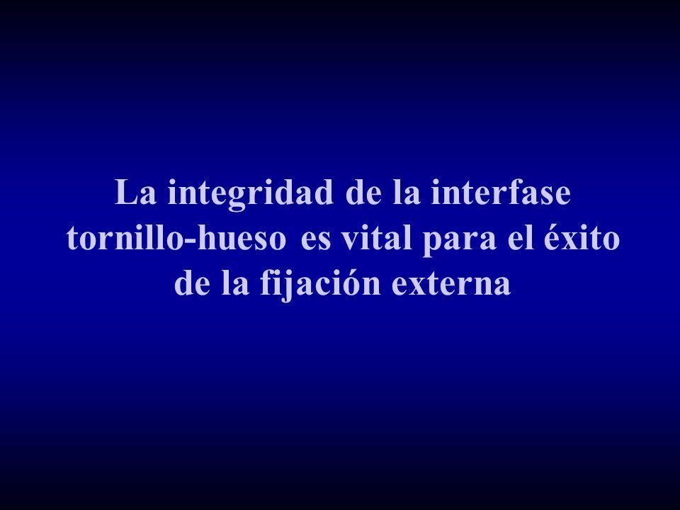 La integridad de la interfase tornillo-hueso es vital para el éxito de la fijación externa
