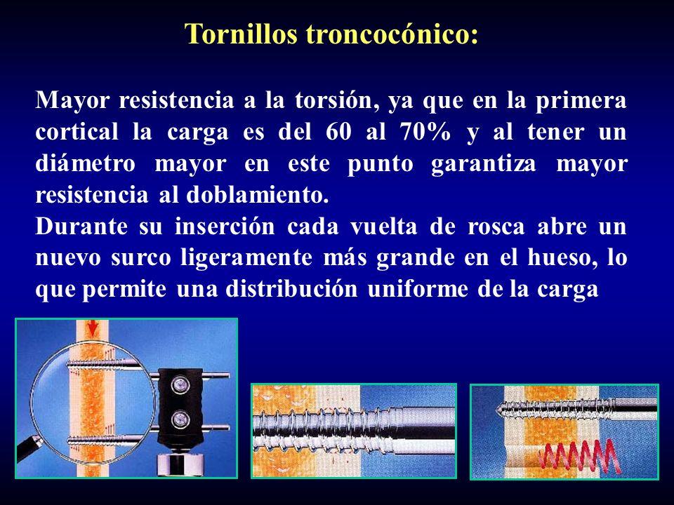 Tornillos troncocónico: