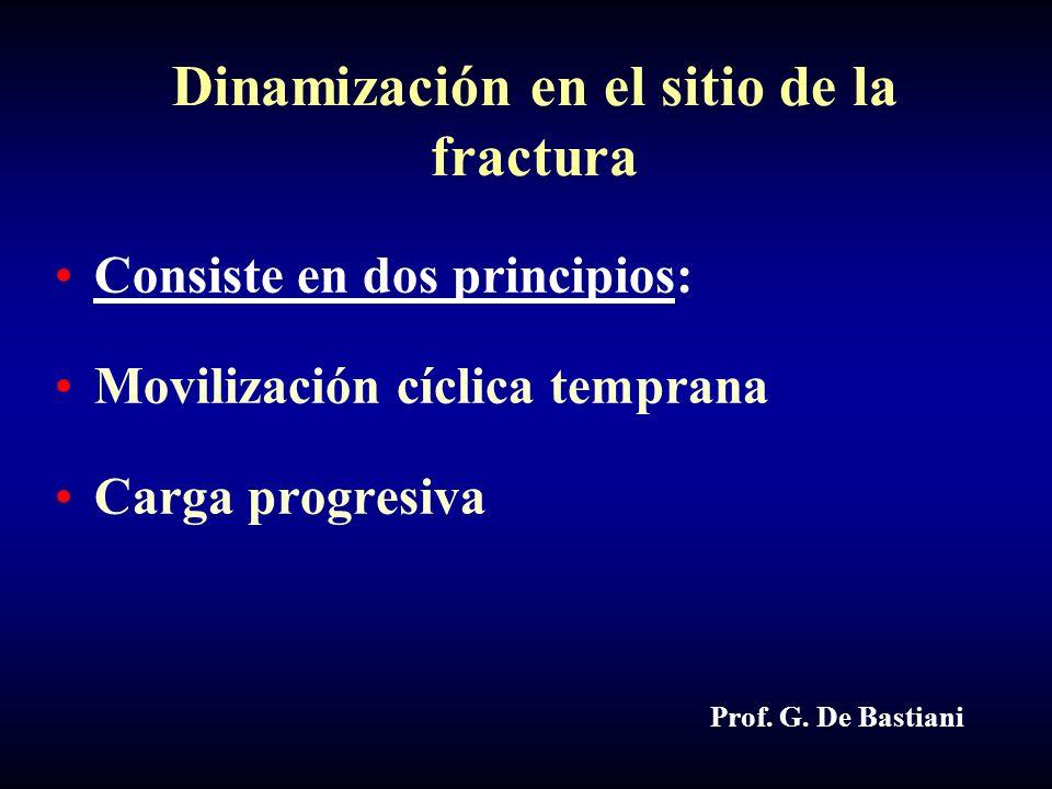 Dinamización en el sitio de la fractura