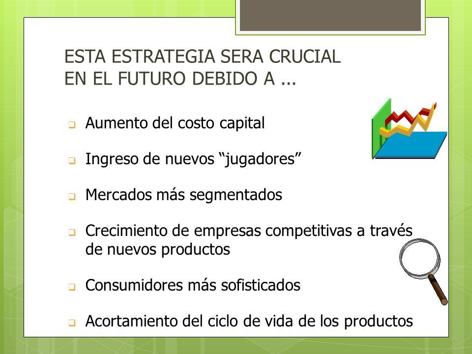 ESTA ESTRATEGIA SERA CRUCIAL EN EL FUTURO DEBIDO A ...