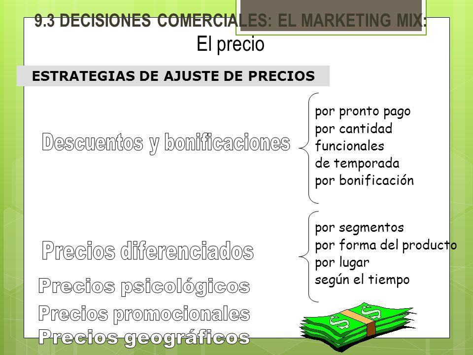 El precio 9.3 DECISIONES COMERCIALES: EL MARKETING MIX: