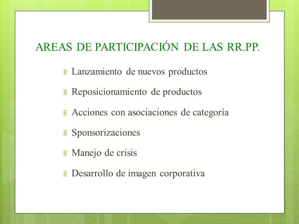 AREAS DE PARTICIPACIÓN DE LAS RR.PP.