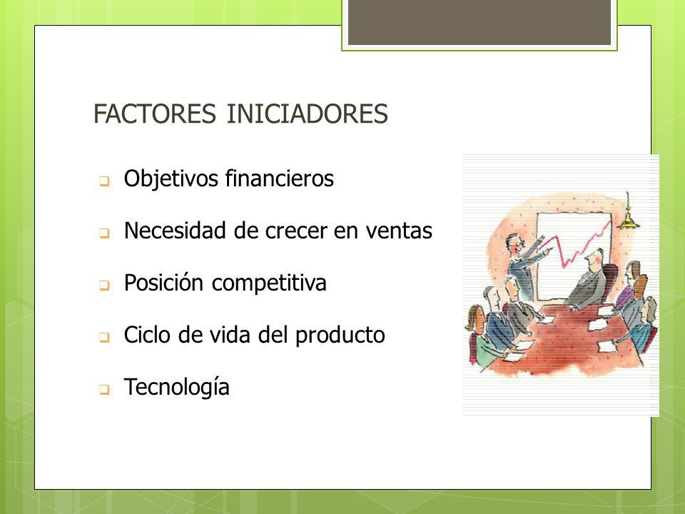 FACTORES INICIADORES Objetivos financieros
