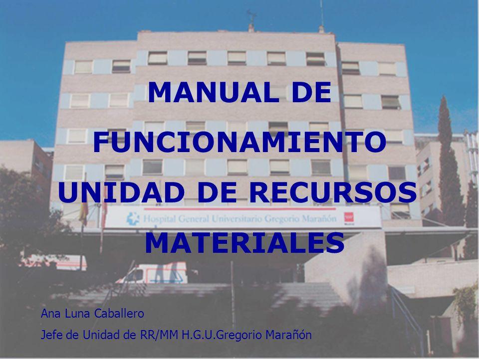 MANUAL DE FUNCIONAMIENTO MATERIALES