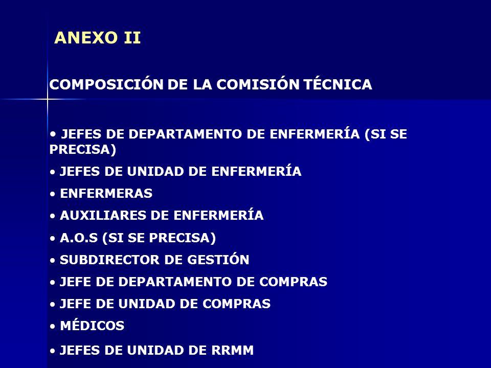 ANEXO II COMPOSICIÓN DE LA COMISIÓN TÉCNICA