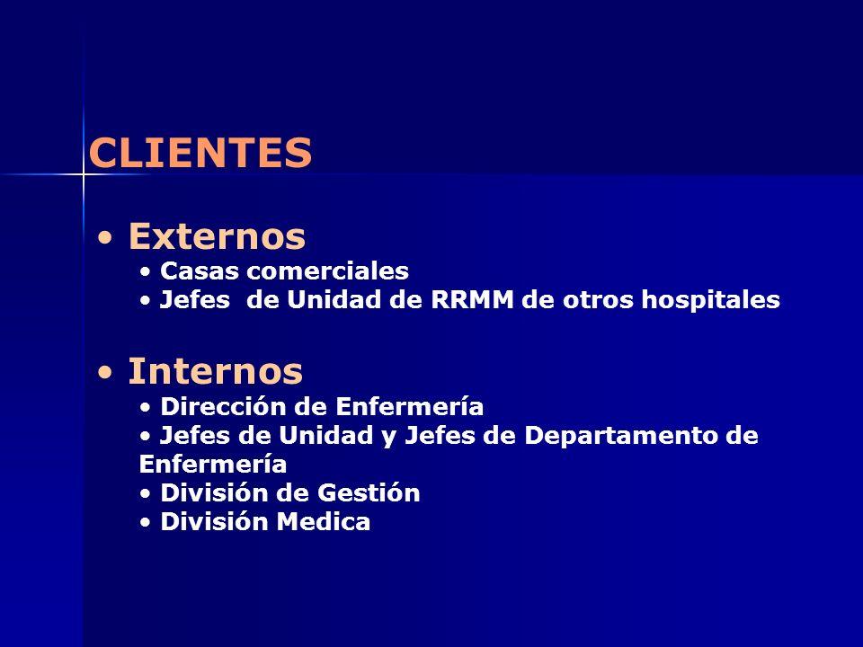 CLIENTES Externos Internos Casas comerciales