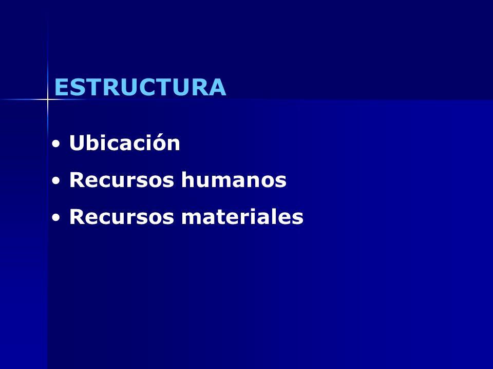 ESTRUCTURA Ubicación Recursos humanos Recursos materiales