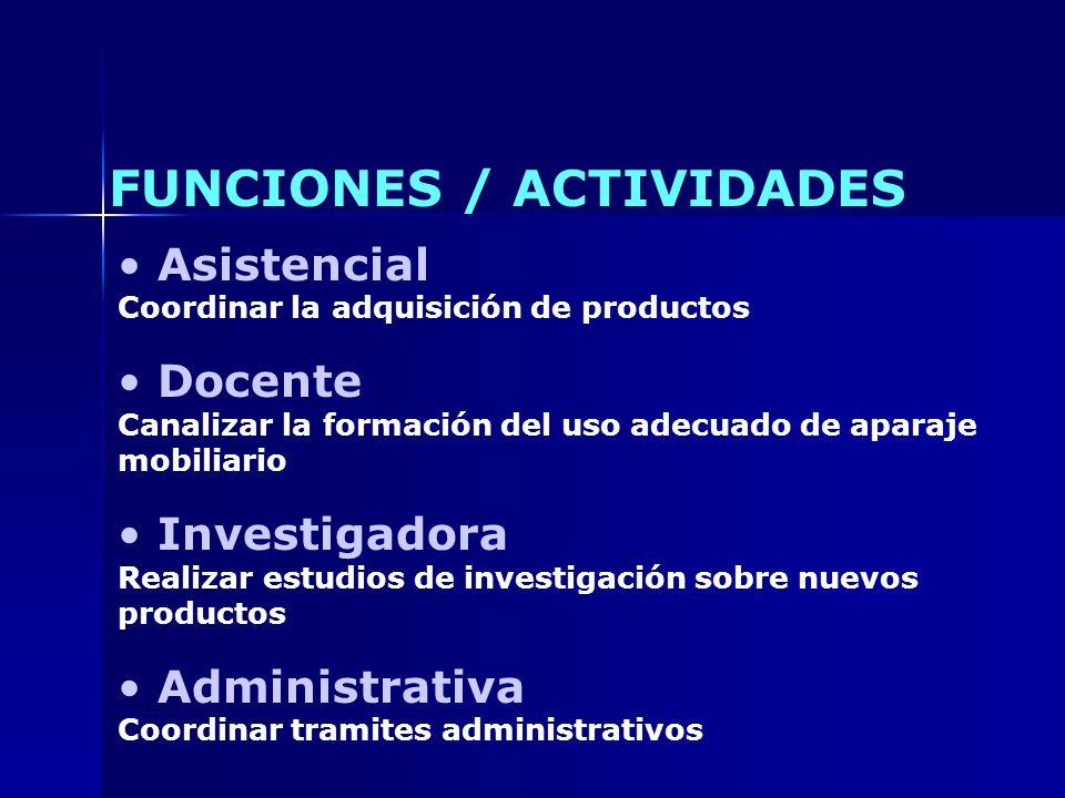 FUNCIONES / ACTIVIDADES