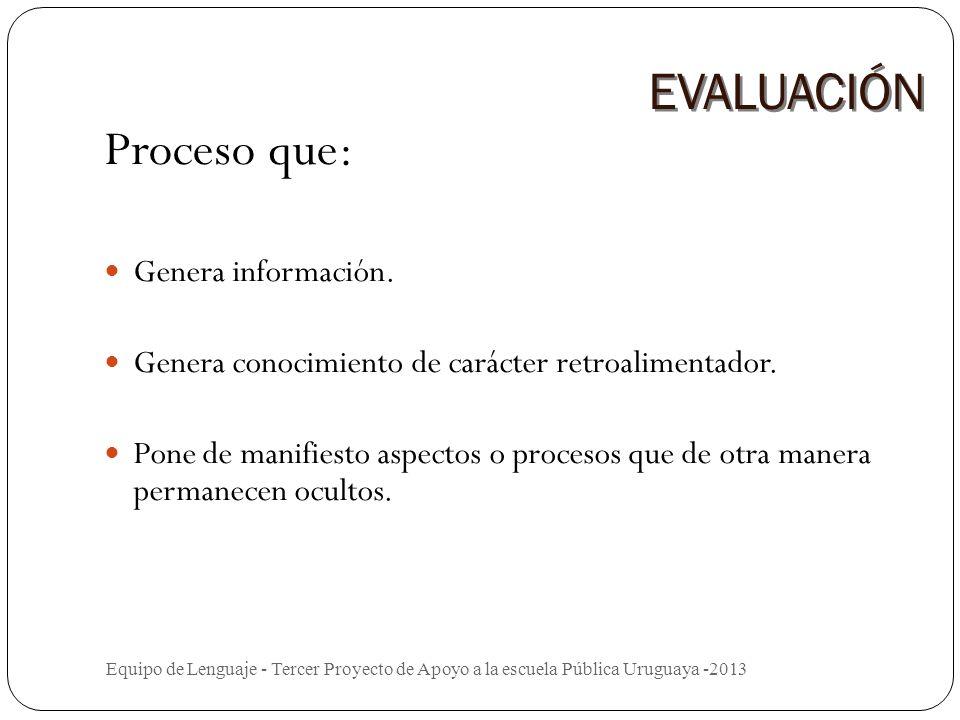 EVALUACIÓN Proceso que: Genera información.