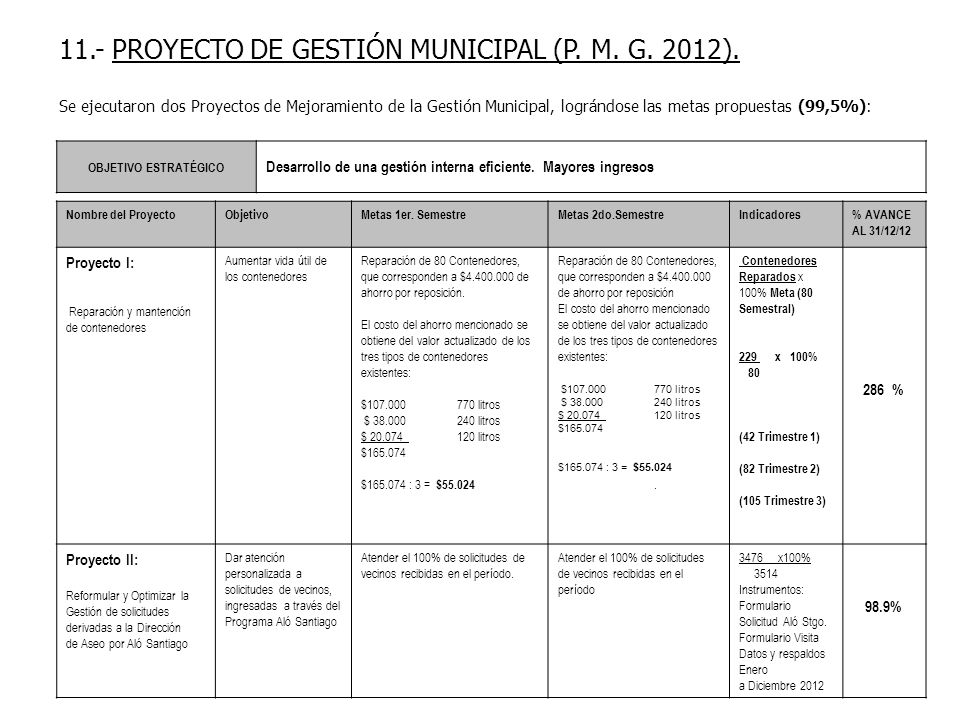 11.- PROYECTO DE GESTIÓN MUNICIPAL (P. M. G. 2012).
