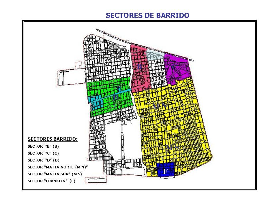 B C D M N M S F SECTORES DE BARRIDO SECTORES BARRIDO: SECTOR B (B)