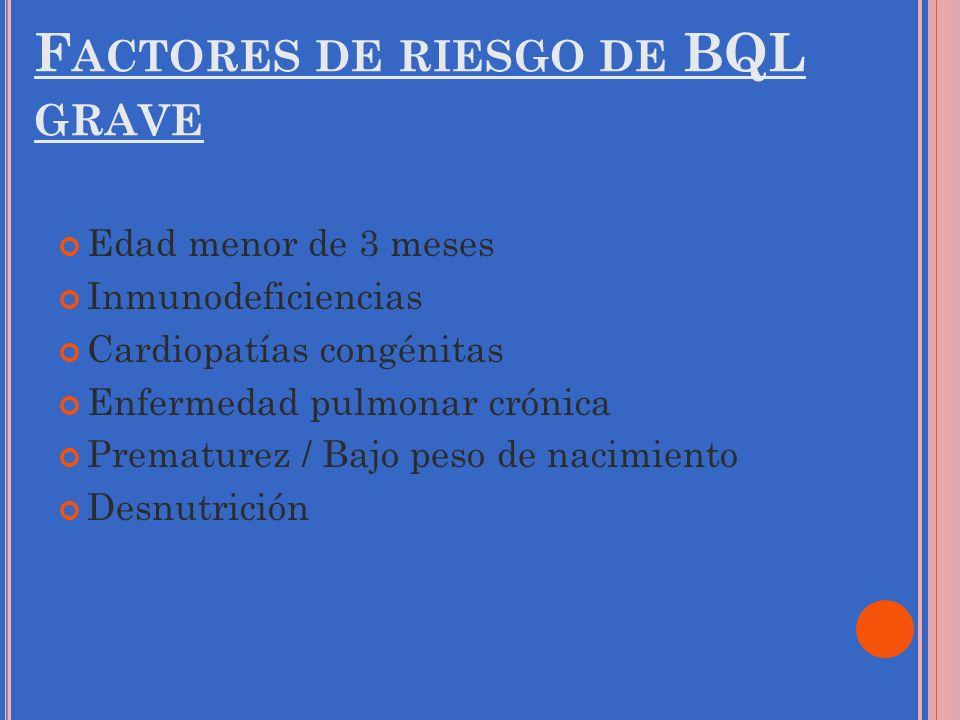 Factores de riesgo de BQL grave