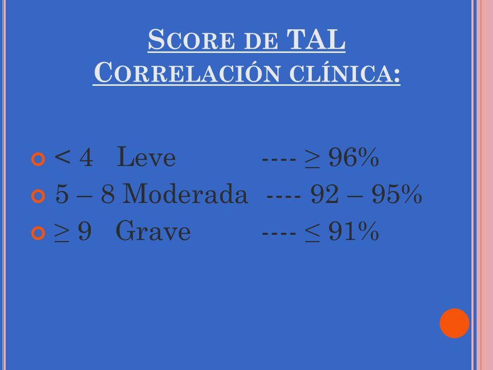 Score de TAL Correlación clínica: