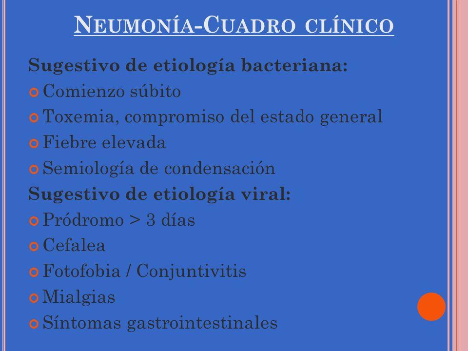 Neumonía-Cuadro clínico