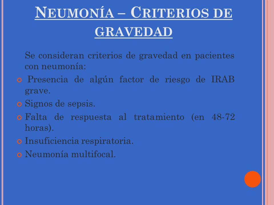 Neumonía – Criterios de gravedad