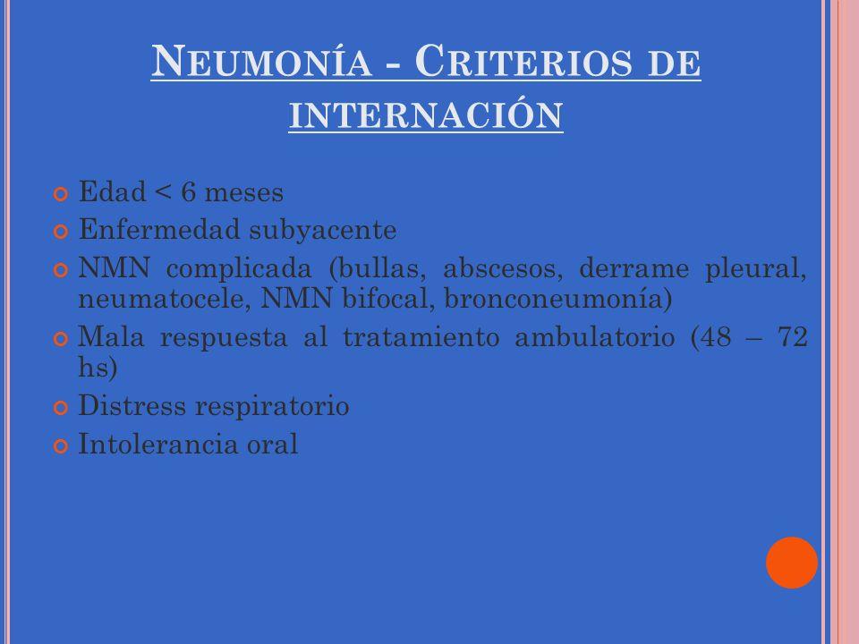 Neumonía - Criterios de internación