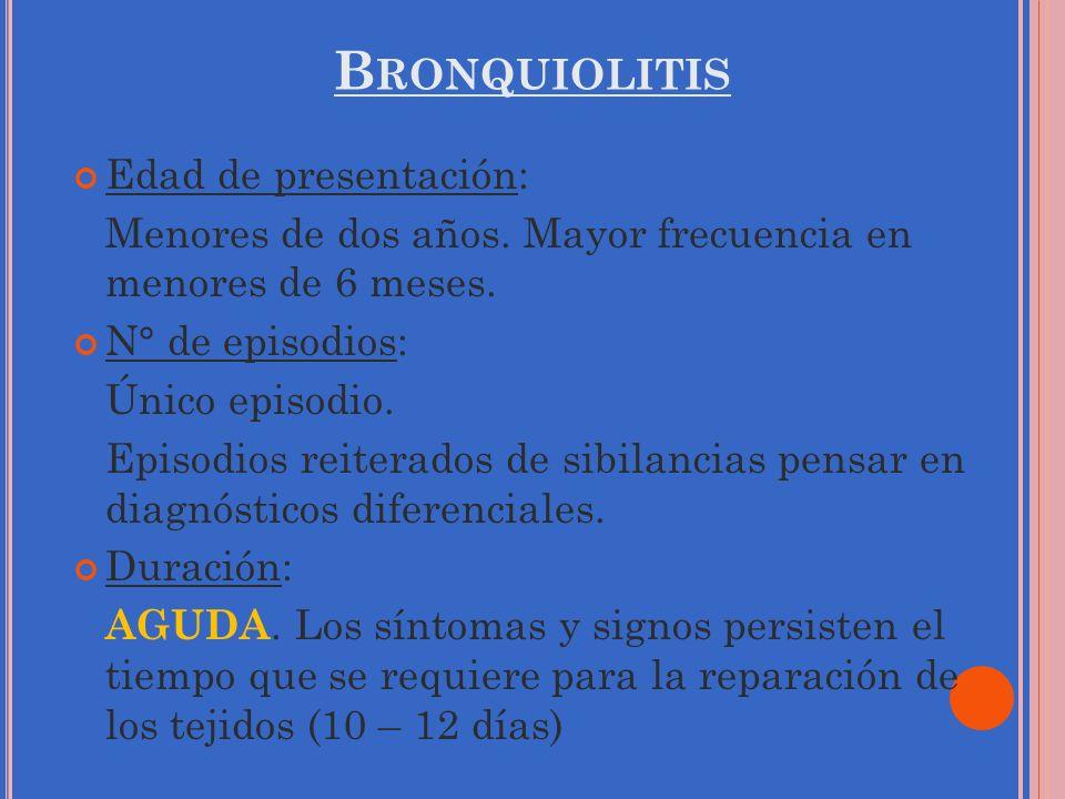 Bronquiolitis Edad de presentación: