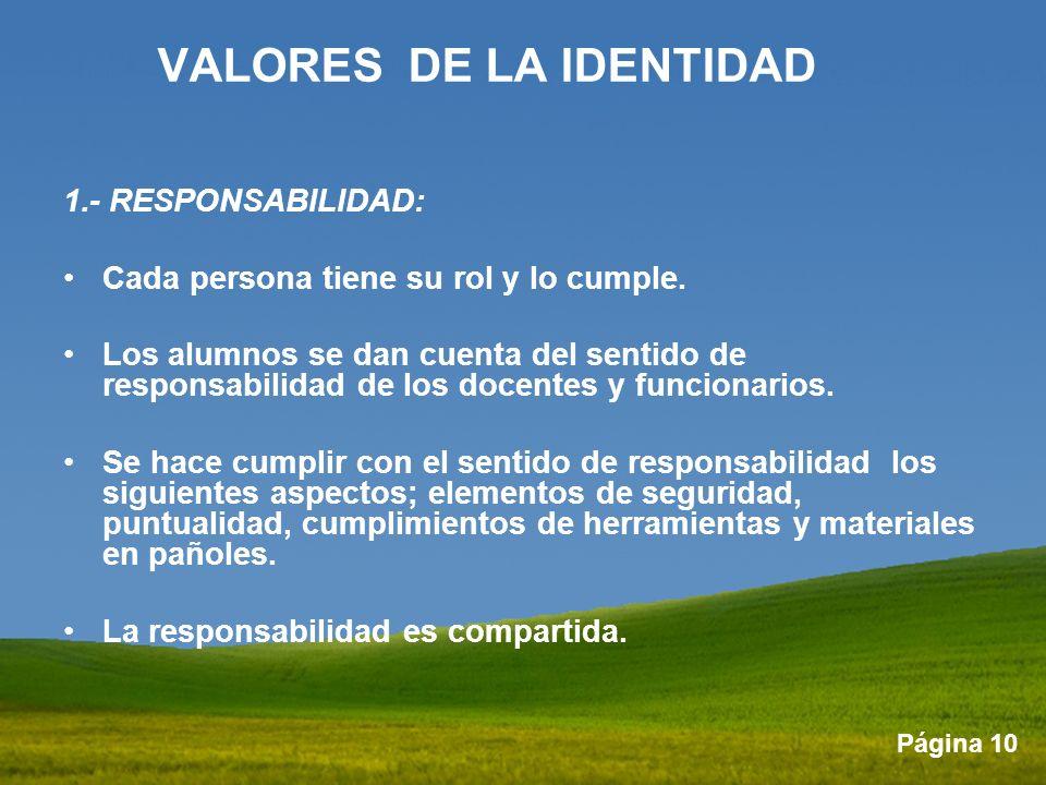 VALORES DE LA IDENTIDAD