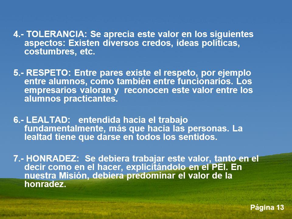 4.- TOLERANCIA: Se aprecia este valor en los siguientes aspectos: Existen diversos credos, ideas políticas, costumbres, etc.