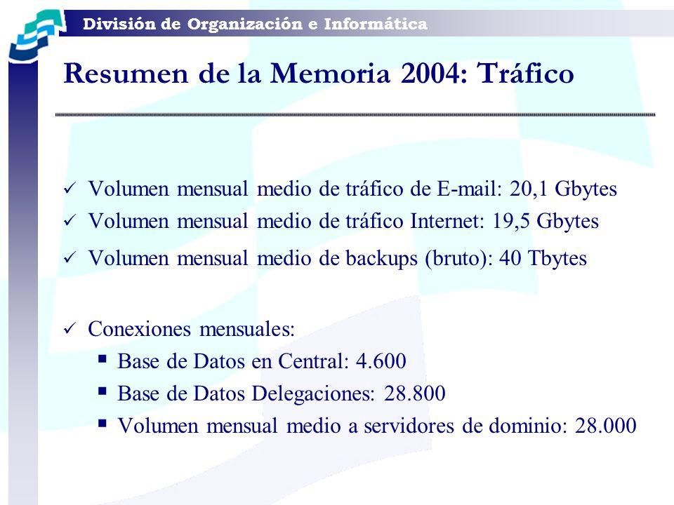 Resumen de la Memoria 2004: Tráfico