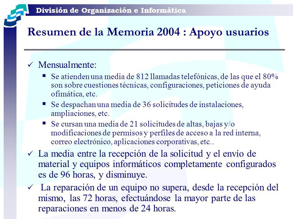 Resumen de la Memoria 2004 : Apoyo usuarios