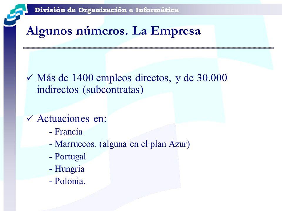 Algunos números. La Empresa