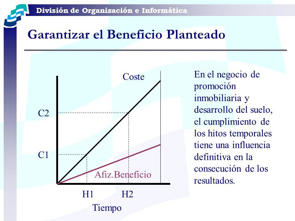 Garantizar el Beneficio Planteado