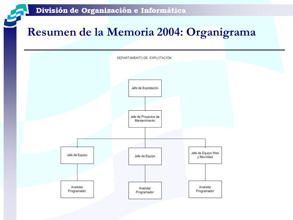 Resumen de la Memoria 2004: Organigrama