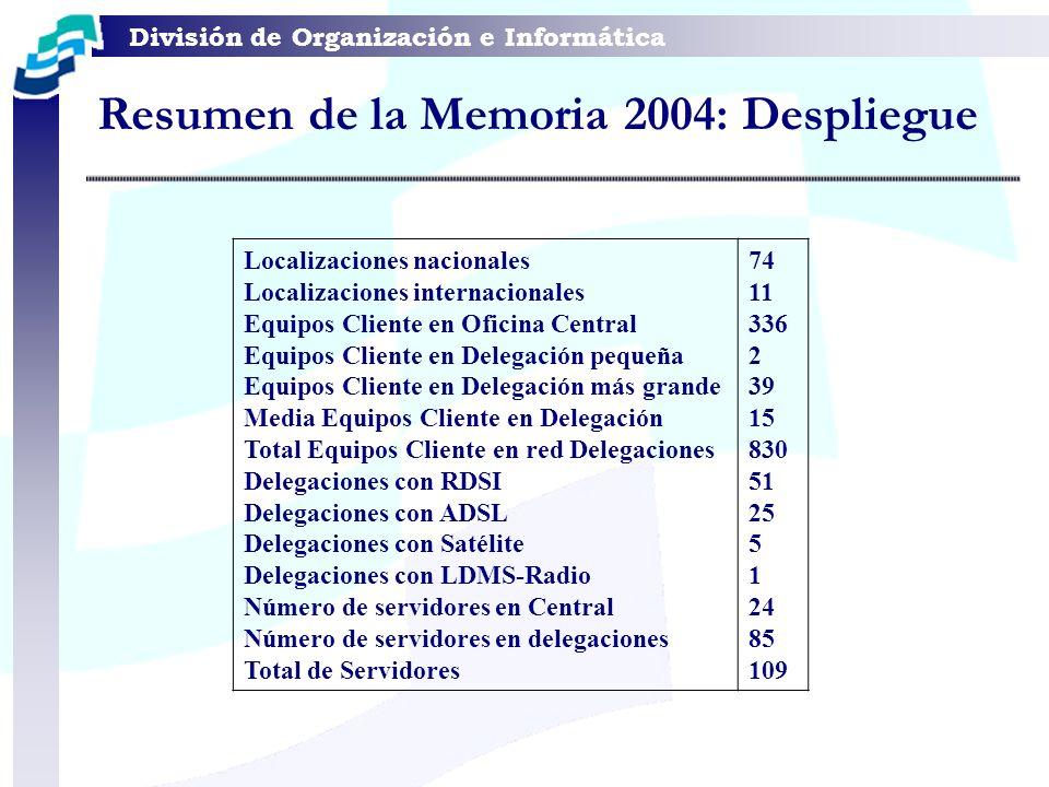 Resumen de la Memoria 2004: Despliegue