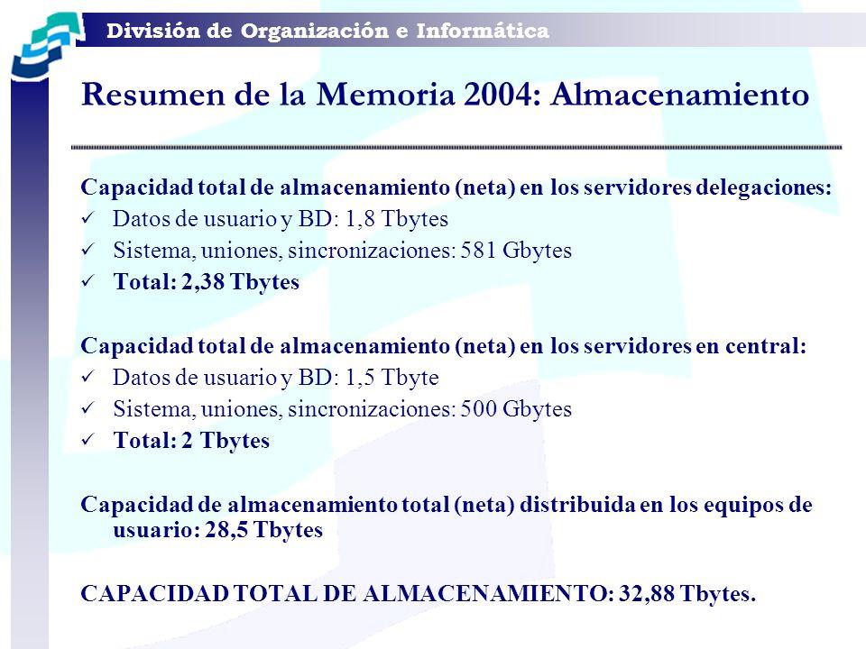 Resumen de la Memoria 2004: Almacenamiento