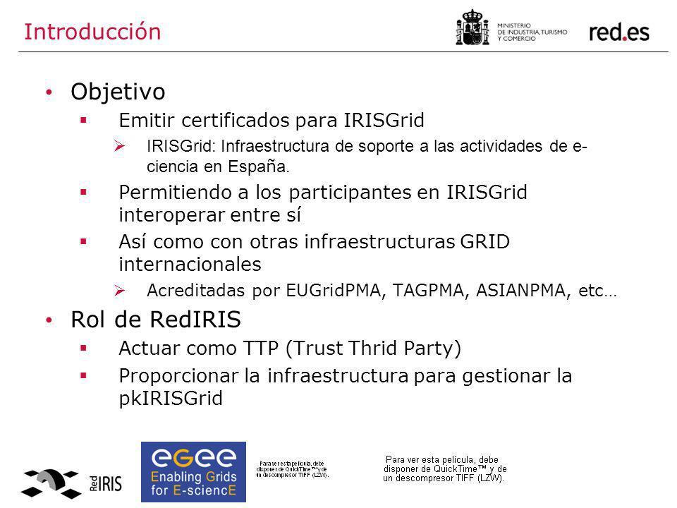 Objetivo Rol de RedIRIS Introducción Emitir certificados para IRISGrid