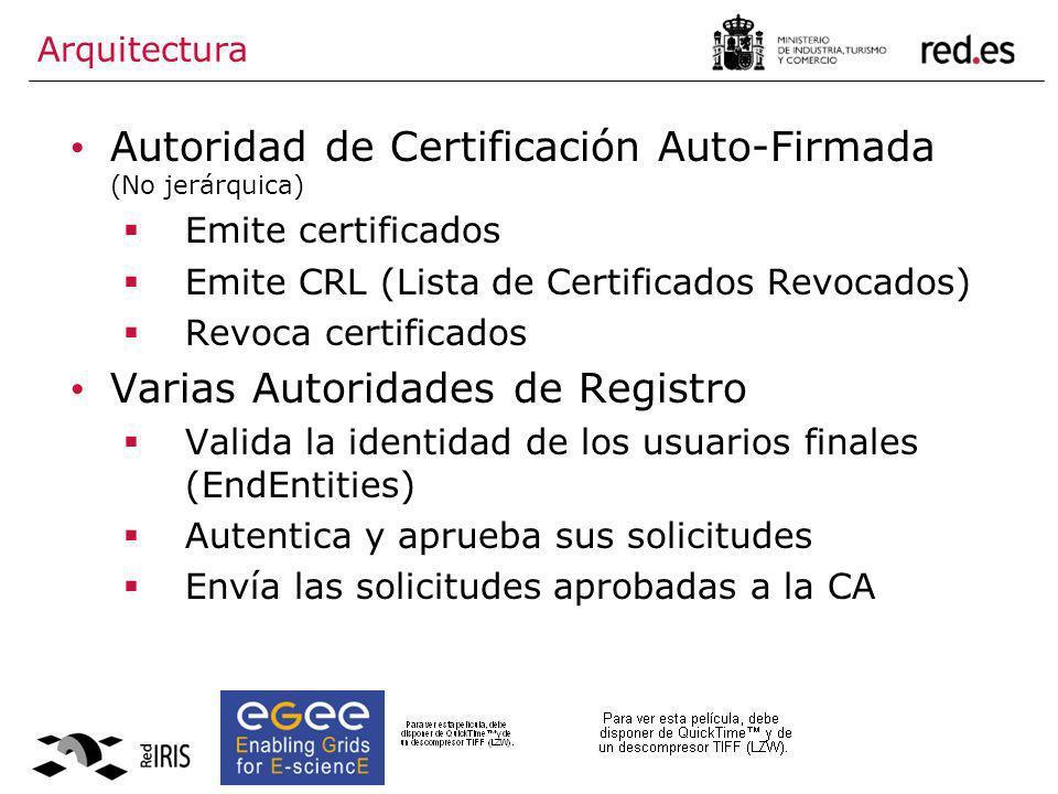Autoridad de Certificación Auto-Firmada (No jerárquica)