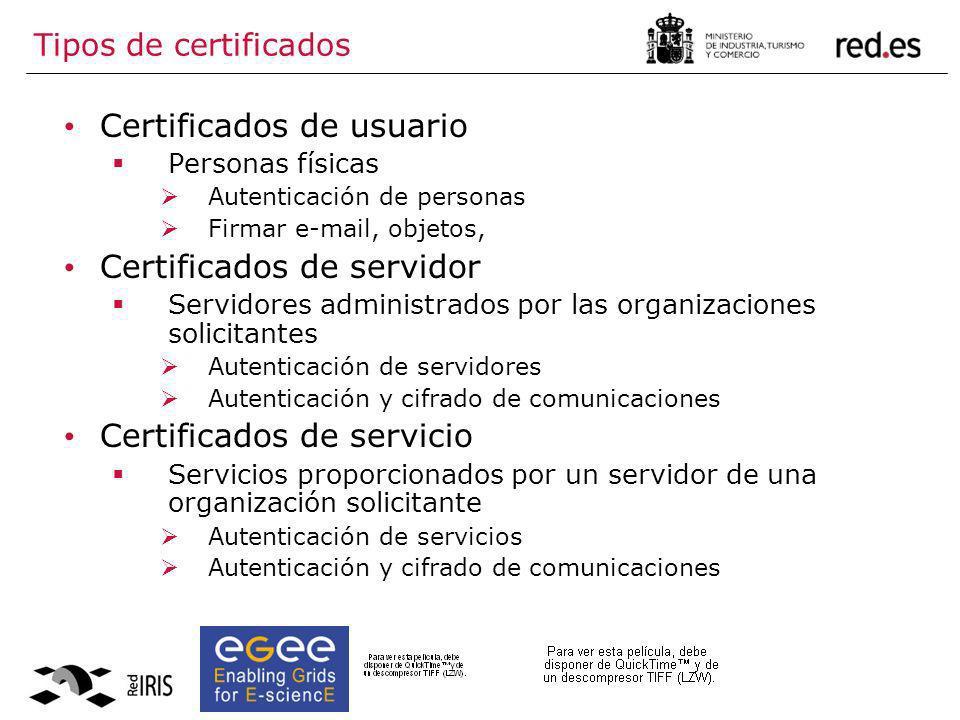 Certificados de usuario