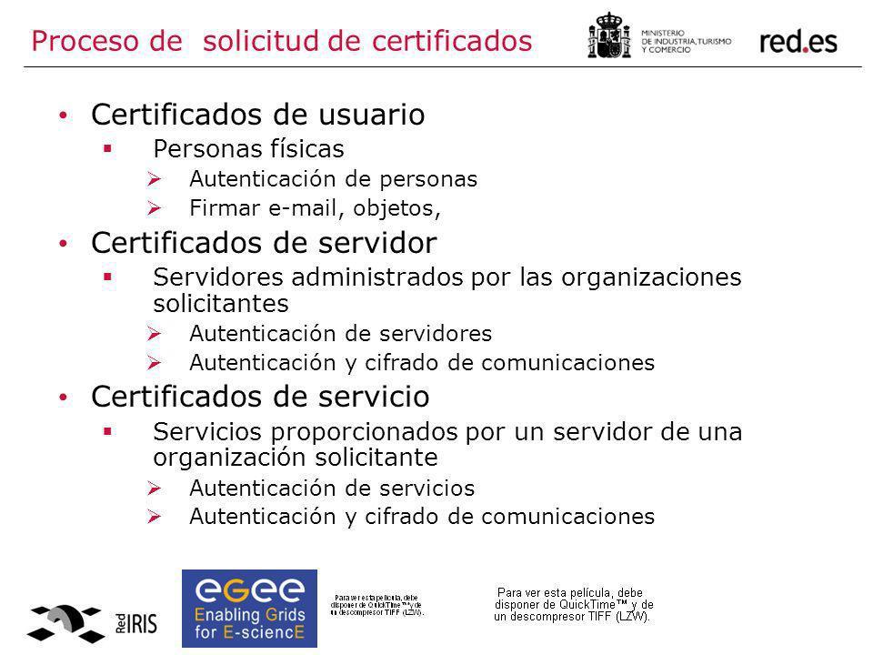 Proceso de solicitud de certificados