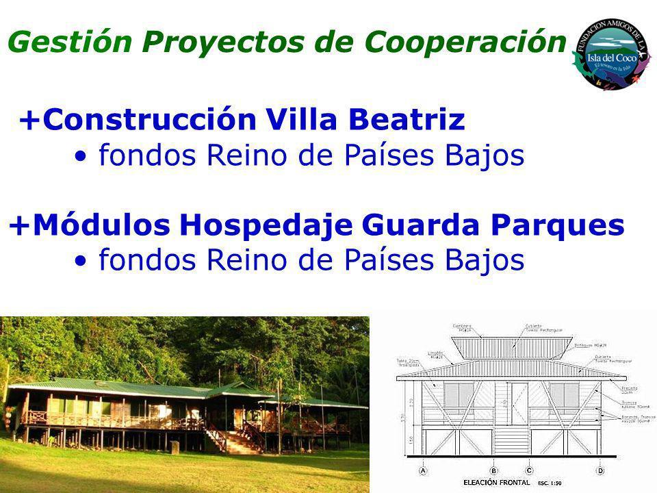 Gestión Proyectos de Cooperación