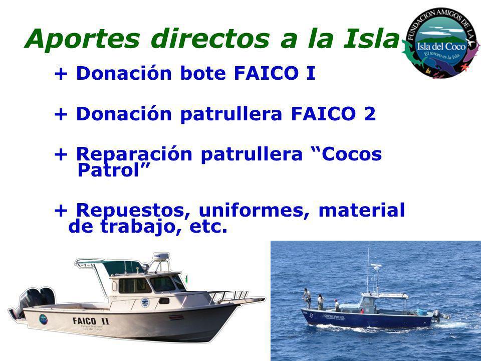 Aportes directos a la Isla