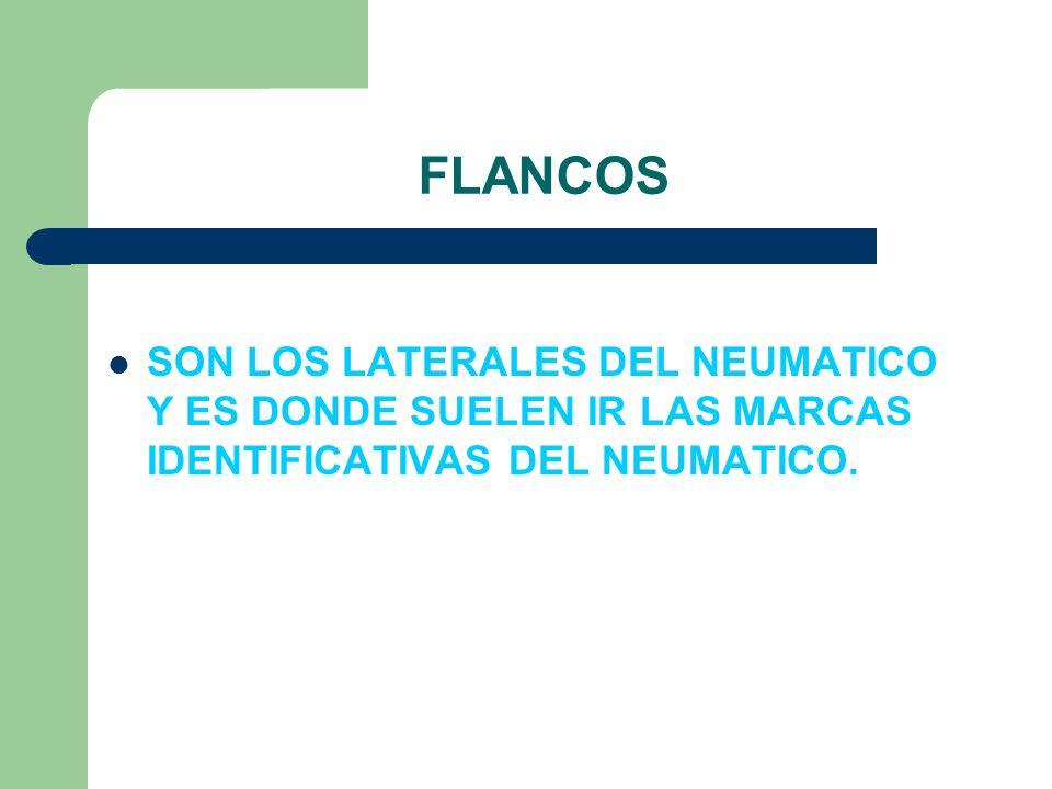FLANCOS SON LOS LATERALES DEL NEUMATICO Y ES DONDE SUELEN IR LAS MARCAS IDENTIFICATIVAS DEL NEUMATICO.
