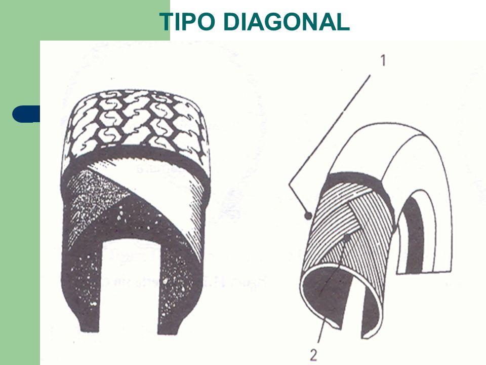 TIPO DIAGONAL