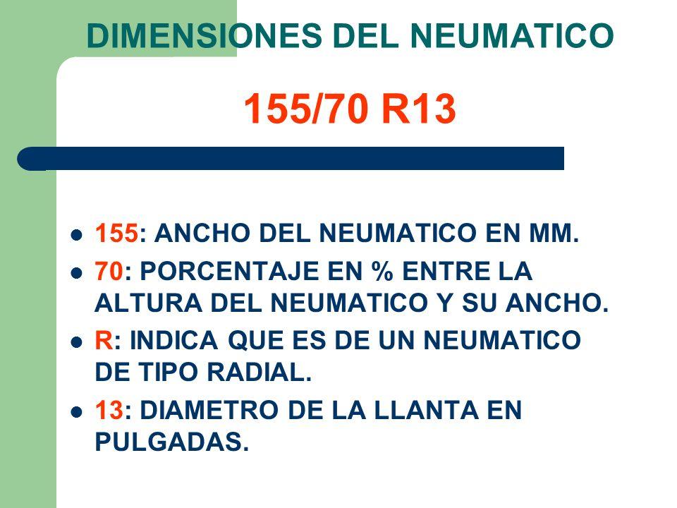 DIMENSIONES DEL NEUMATICO 155/70 R13