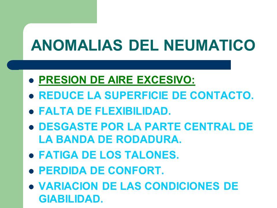 ANOMALIAS DEL NEUMATICO
