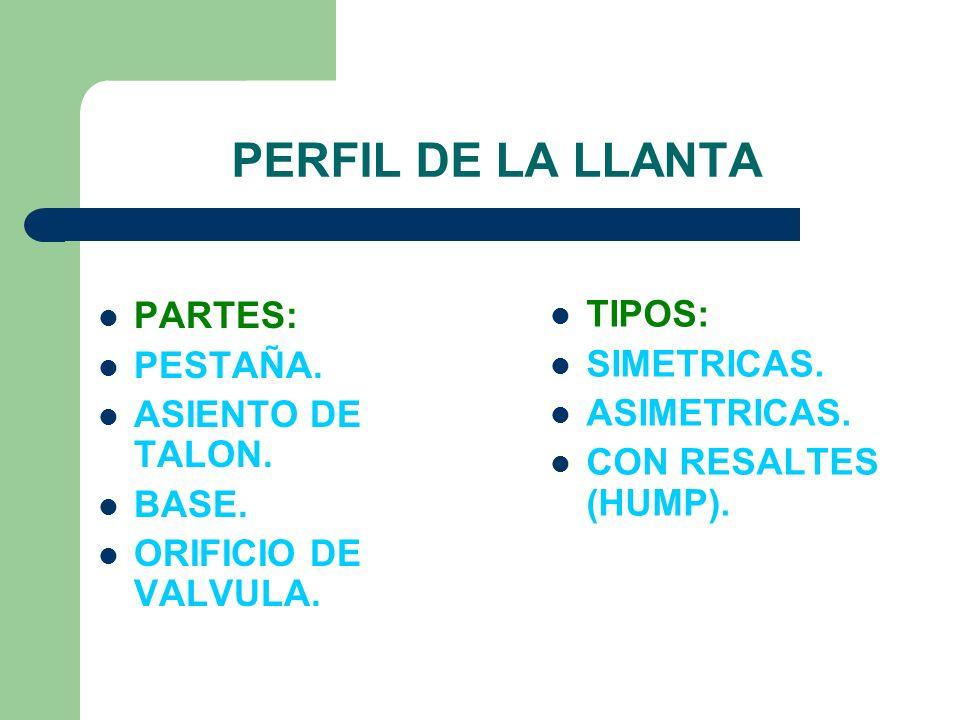 PERFIL DE LA LLANTA PARTES: TIPOS: PESTAÑA. SIMETRICAS.