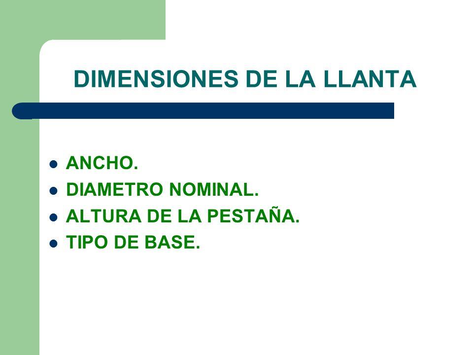 DIMENSIONES DE LA LLANTA