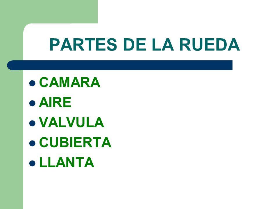 PARTES DE LA RUEDA CAMARA AIRE VALVULA CUBIERTA LLANTA