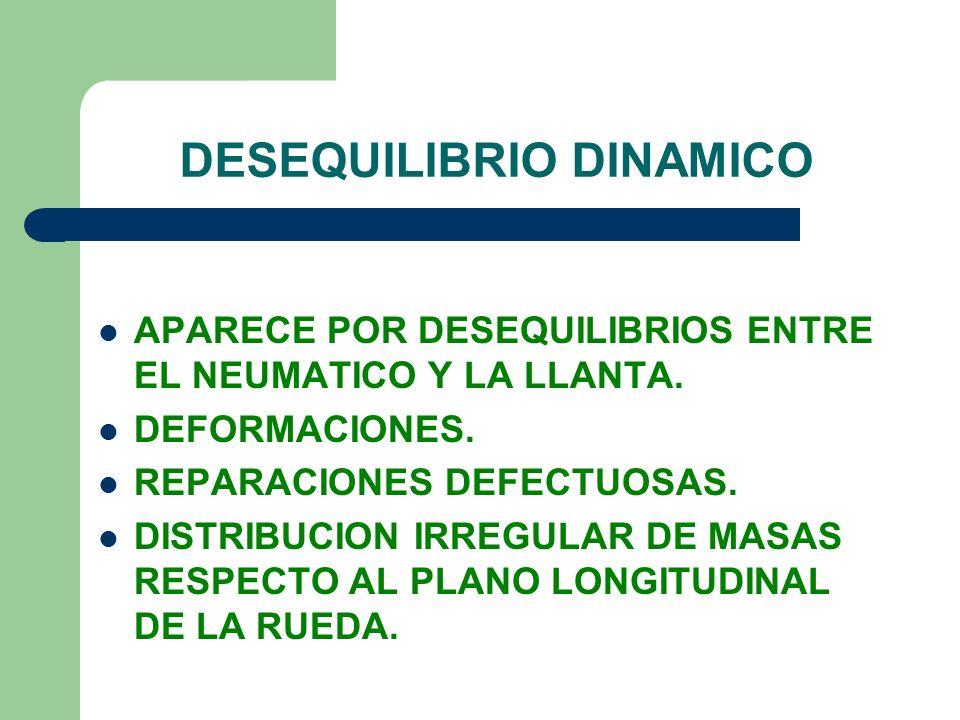 DESEQUILIBRIO DINAMICO