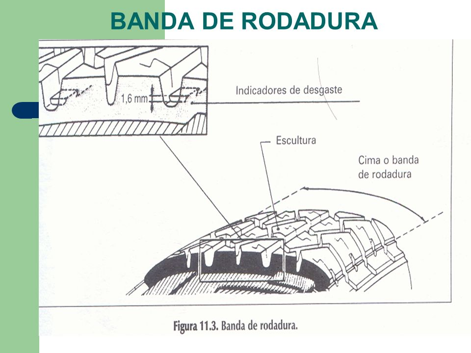 BANDA DE RODADURA